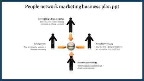 four noded network marketing business plan ppt