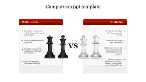 A two noded comparison PPT template