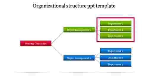 organizational structure ppt template-Style 1