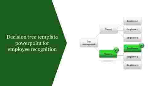 A nine noded Decision tree template powerpoint