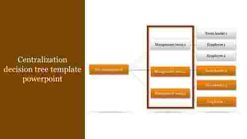 A ten noded decision tree template powerpoint