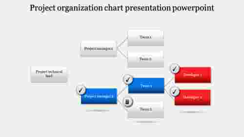 A nine noded organization chart presentation powerpoint