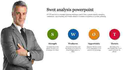 interactive SWOT analysis powerpoint
