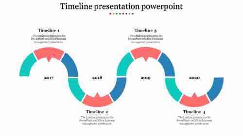 editable timeline presentation powerpoint