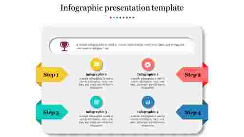 A four noded infographic presentation template