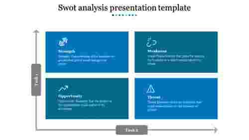 statistical Swot analysis presentation template
