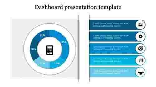 Performance Dashboard presentation template