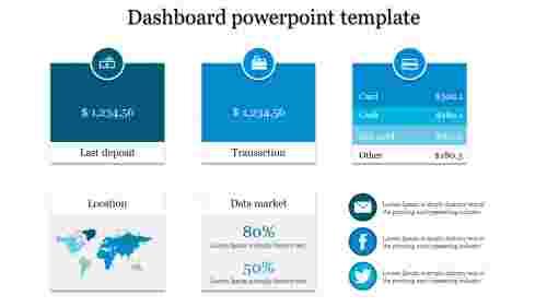 Dashboard powerpoint template - vertical model