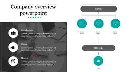 A three noded company overview powerpoint