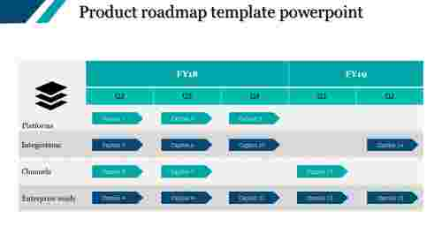 A four noded product roadmap template powerpoint