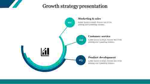 A three noded growth strategy presentation