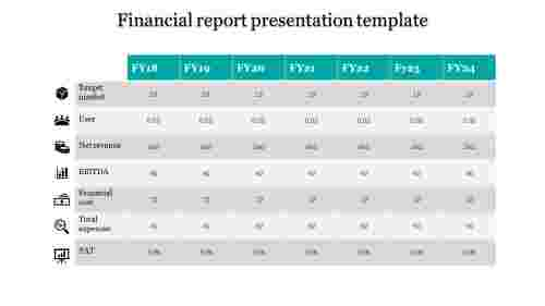 A seven noded financial report presentation template