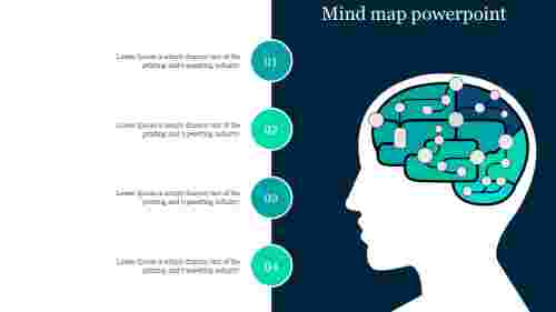 A four noded mind map powerpoint
