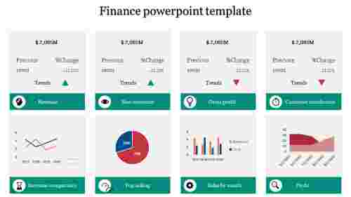 A eight noded finance powerpoint template