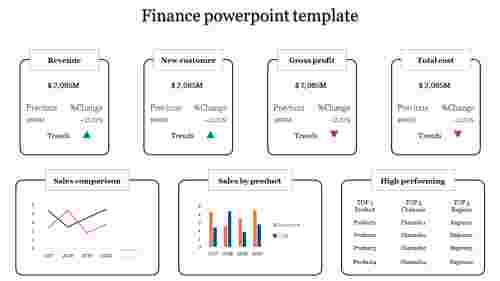 A seven noded finance powerpoint template