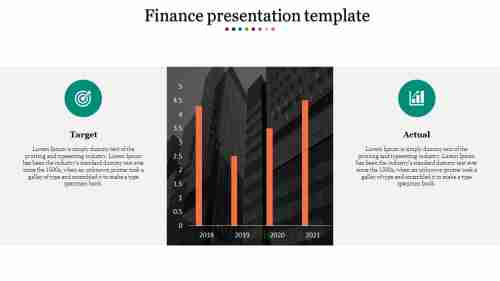A two noded finance powerpoint template