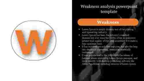 AonenodedWeaknessanalysispowerpointtemplate