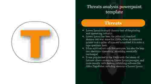 A one noded Threats analysis powerpoint template