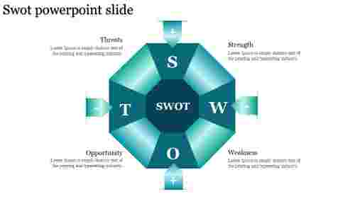 A four noded Swot powerpoint slide
