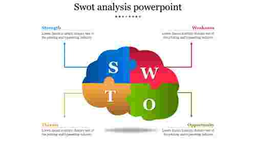 A four noded SWOT analysis powerpoint