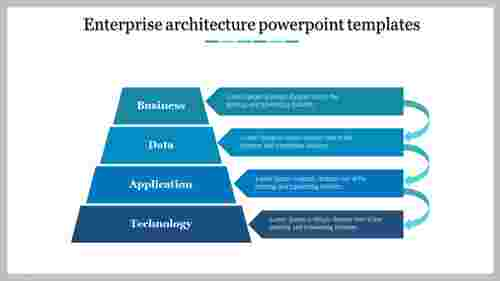 A four noded Enterprise architecture powerpoint templates