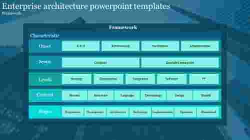 A five noded Enterprise architecture powerpoint templates