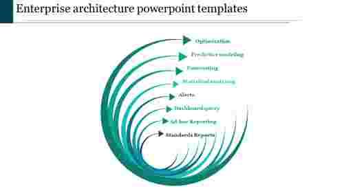 A eight noded Enterprise architecture powerpoint templates