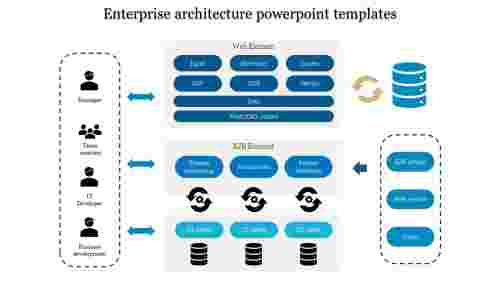 Enterprise architecture powerpoint templates