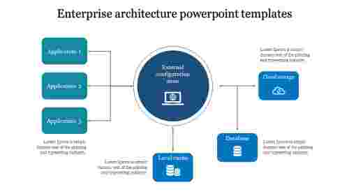 A seven noded Enterprise architecture powerpoint templates
