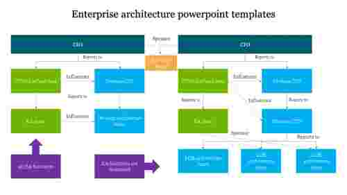 A fifteen noded Enterprise architecture powerpoint templates