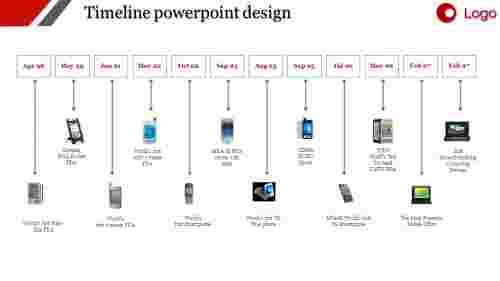 Technology timeline powerpoint design
