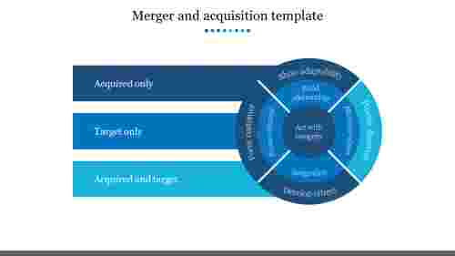 merger and acquisition template