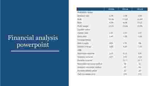 Ratio of financial analysis powerpoint