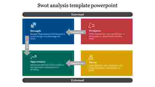 Business Swot Matrix Analysis Template Powerpoint