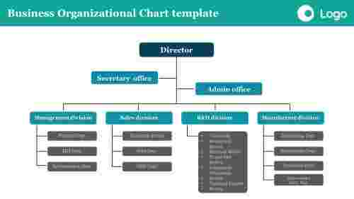 Business organizational chart template for presentation