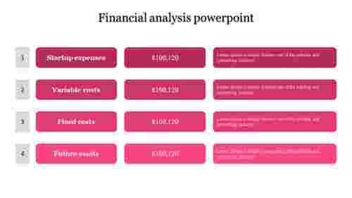 Business financial analysis powerpoint
