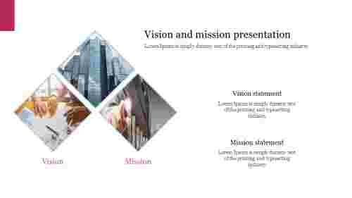 Portfolio vision and mission presentation