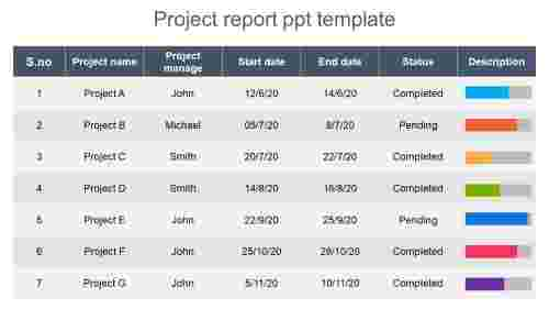Table model project report PPT template
