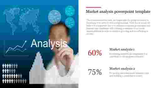 Market analysis powerpoint template with portfolio design