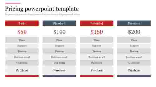 Table of pricing powerpoint template