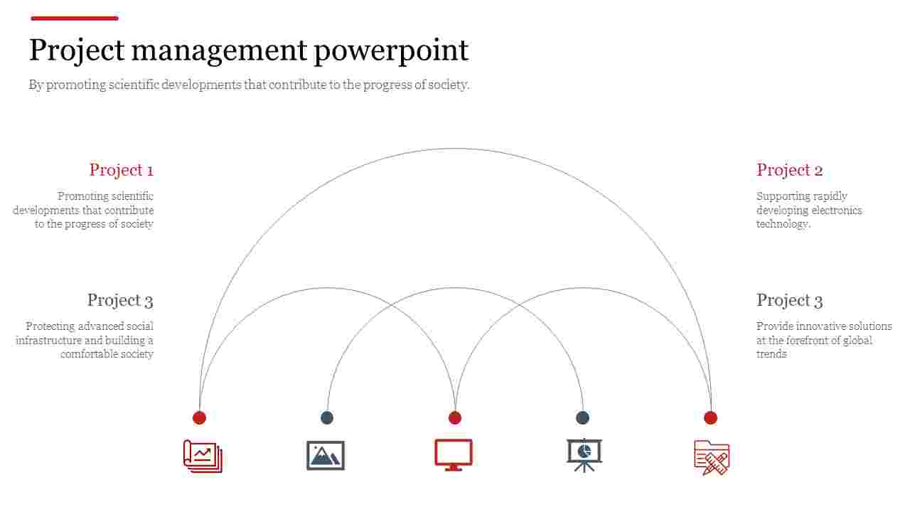 Best project management PowerPoint for sales