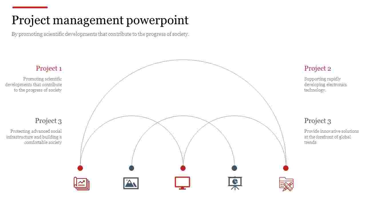 Best project management PowerPoint for sales