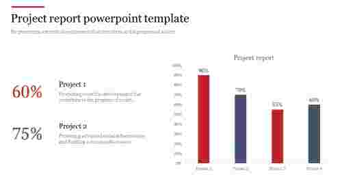 Project report powerpoint template with chart