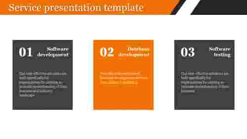 Our service presentation template for company