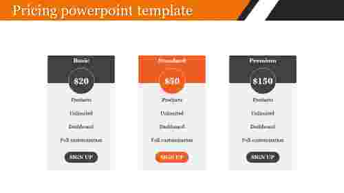 Pricing powerpoint template for company