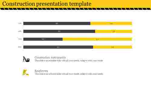 Construction presentation template - chart model