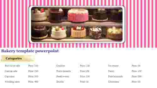 A twelve noded bakery template powerpoint