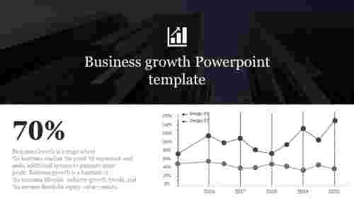 A five noded Business growth Powerpoint template