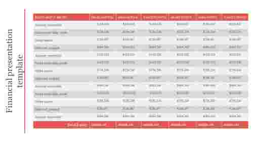 Asevennodedfinancialpresentationtemplate