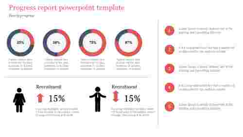 A four noded Progress report powerpoint template
